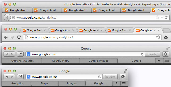 Google analytics browser tabs